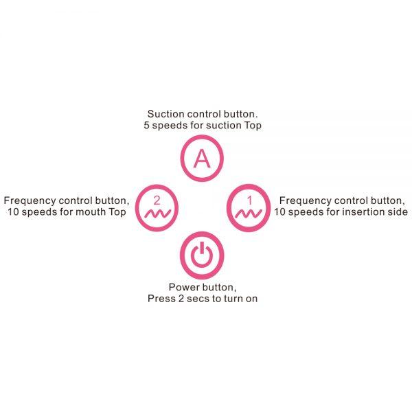 Toyz4Partner Premium Vacuum Suction Stimulator